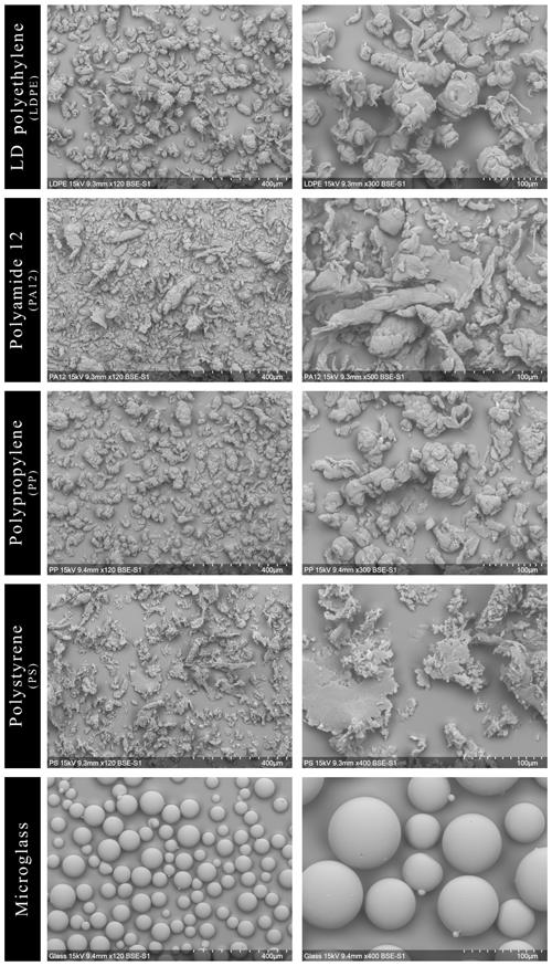 https://soil.copernicus.org/articles/6/315/2020/soil-6-315-2020-f01