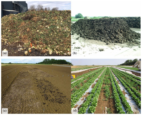 https://soil.copernicus.org/articles/6/467/2020/soil-6-467-2020-f01