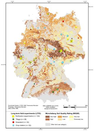 https://soil.copernicus.org/articles/6/579/2020/soil-6-579-2020-f05