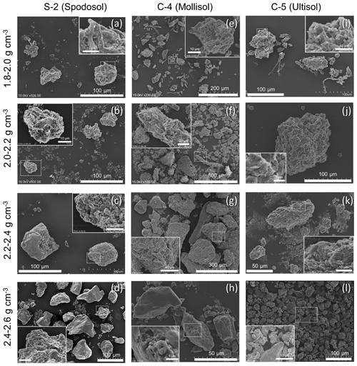 https://soil.copernicus.org/articles/6/597/2020/soil-6-597-2020-f06