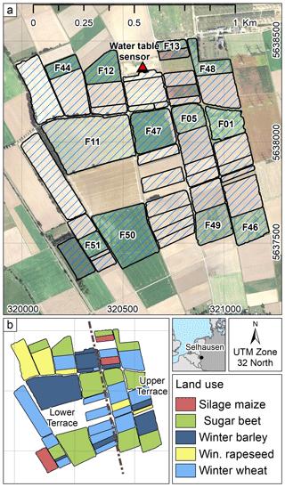 https://soil.copernicus.org/articles/7/125/2021/soil-7-125-2021-f01