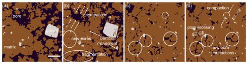 https://soil.copernicus.org/articles/7/179/2021/soil-7-179-2021-f05