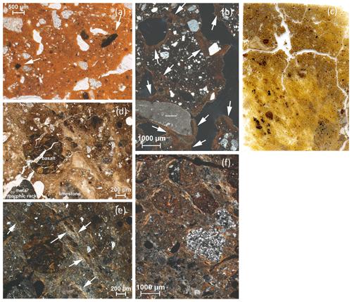 https://soil.copernicus.org/articles/7/269/2021/soil-7-269-2021-f08